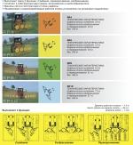 Грабли колесно-пальцевые навесные серии RP